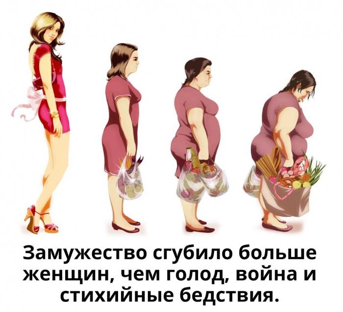 Замужество губит женщин