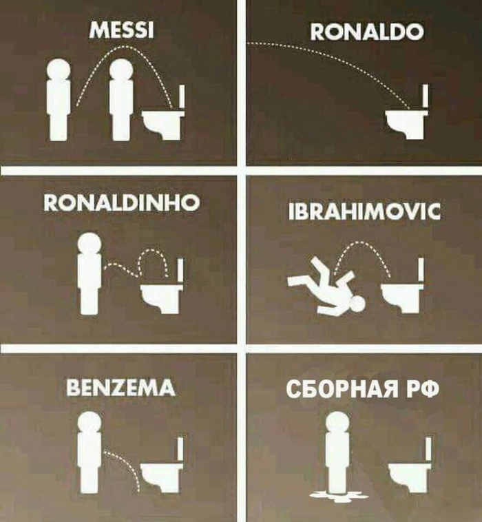 Коротко о футболе в России